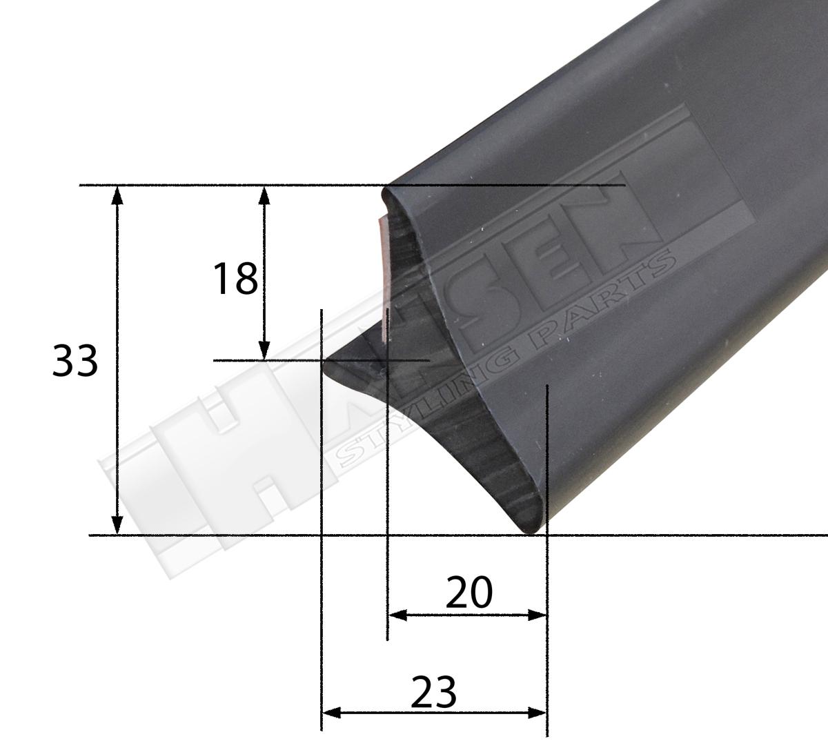 kotflügellippe opel 4x 20mm verbreiterung